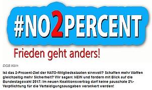 NO2PERCENT